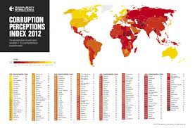 TI corruption perceptions index image