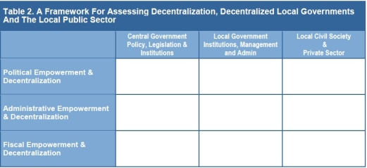 Analytical framework (2)