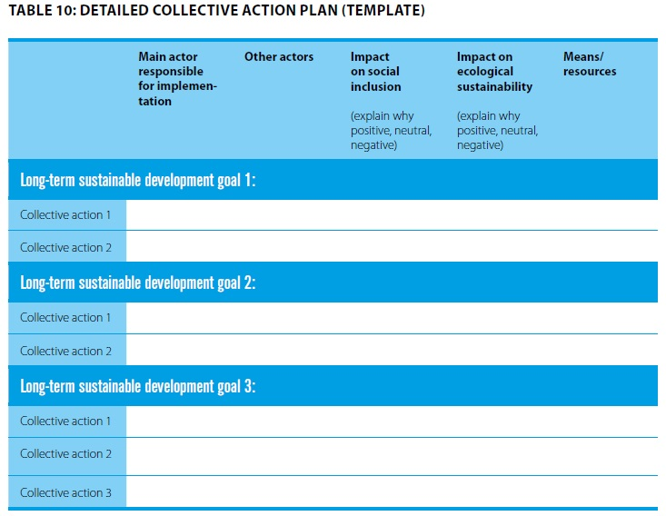 Undp self assessing sustainable local development participatory undp collective acion plan template pronofoot35fo Gallery