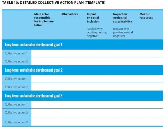 UNDP collective acion plan template