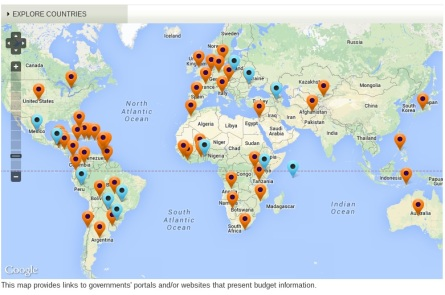 World Bank Open Budget