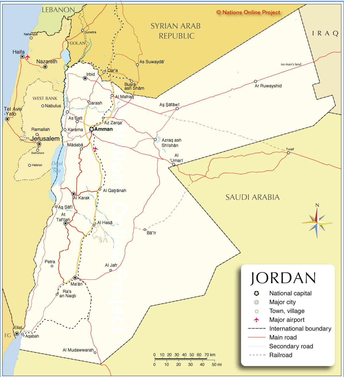 Jordan Participatory Local Democracy